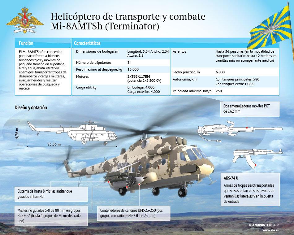 Helicóptero de transporte y combate Mi-8AMTSh (Terminator)