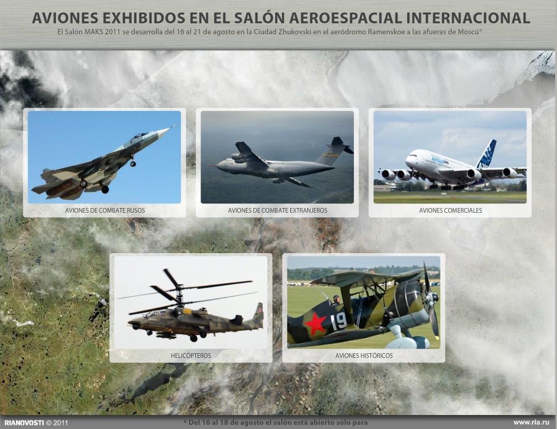 Aviones exhibidos en el Salón Aeroespacial Internacional