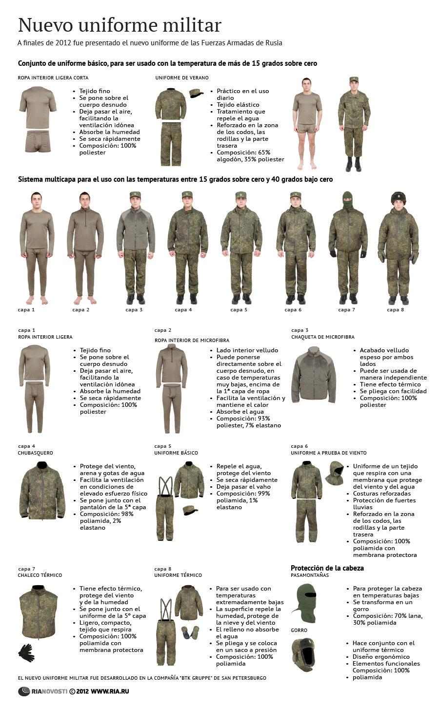 Nuevo uniforme militar