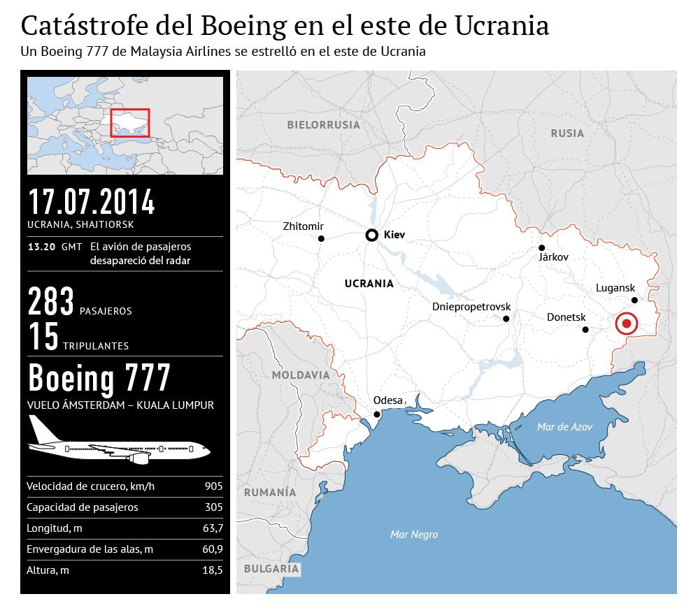 Catástrofe del Boeing en el este de Ucrania